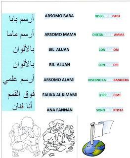 Filastrocca cantata araba, scritta in lingua originale del Marrocco e accompagnata dalla pronuncia in arabo e dalla traduzione in italiano.